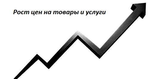 В России поднимутся цены на все группы товаров (иллюстрация из открытых источников)